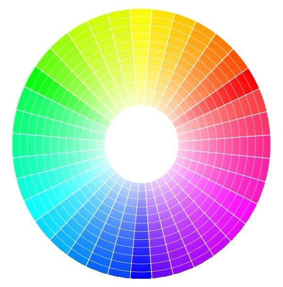 jak wybrać właściwy kolor